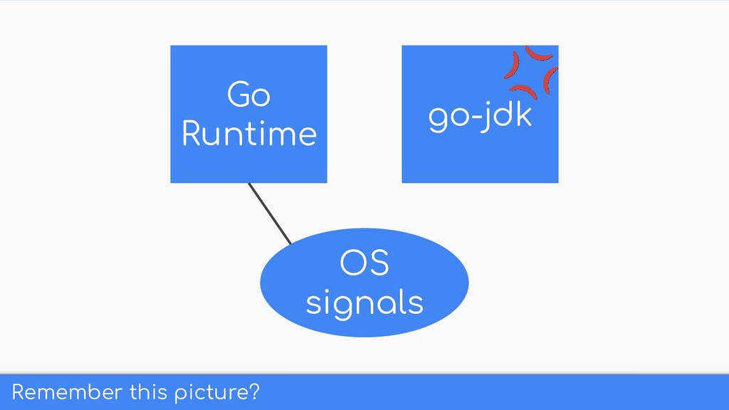 Remember this picture? Go Runtime go-jdk OS sig...