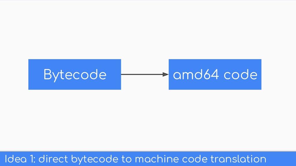 Idea 1: direct bytecode to machine code transla...