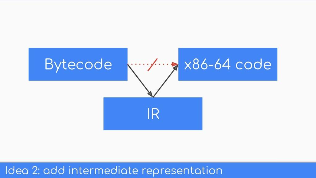 Idea 2: add intermediate representation Bytecod...