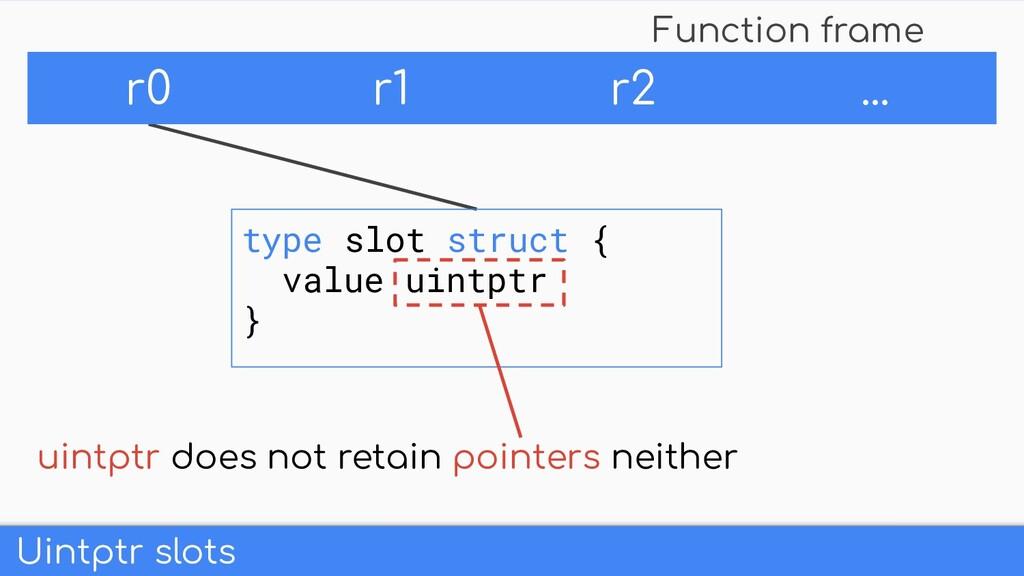 Uintptr slots uintptr does not retain pointers ...