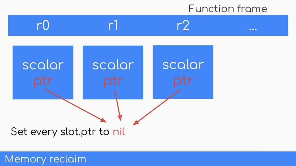 Memory reclaim Set every slot.ptr to nil Functi...