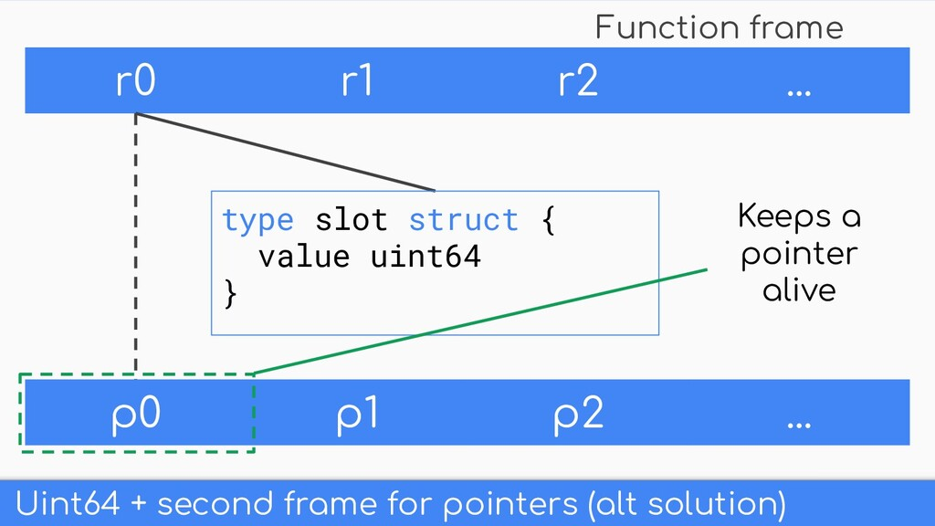 Uint64 + second frame for pointers (alt solutio...