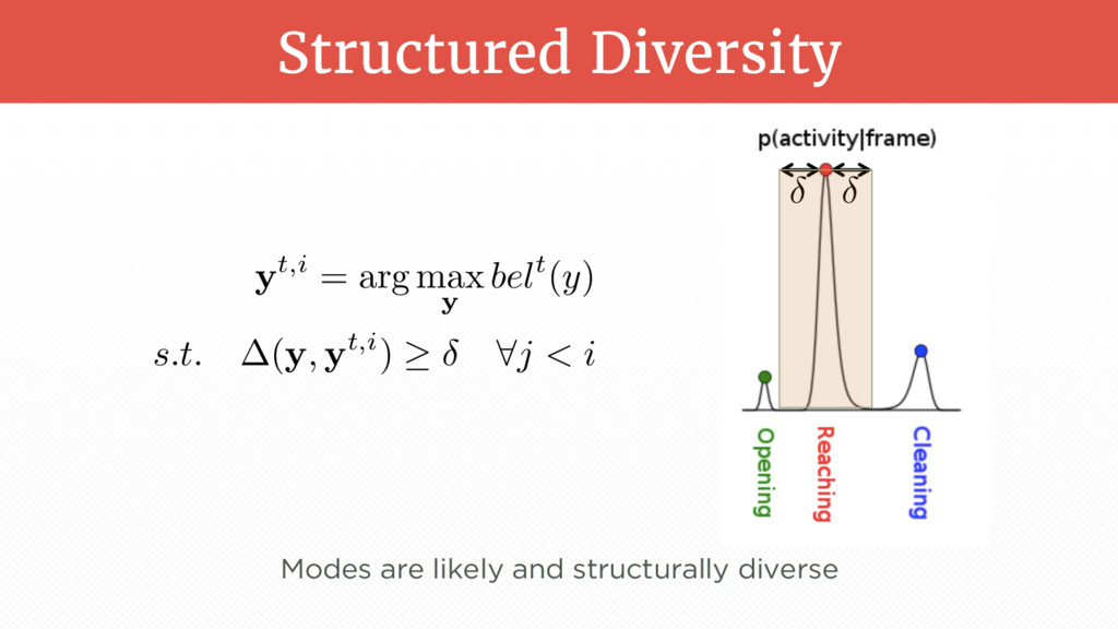 Structured Diversity Modes are likely and struc...
