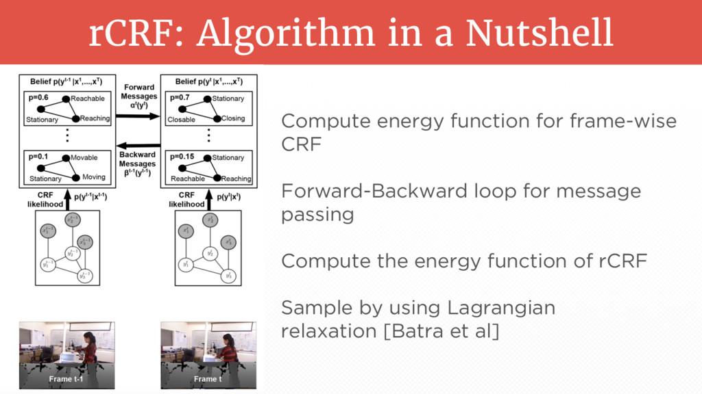 rCRF: Algorithm in a Nutshell Compute energy fu...