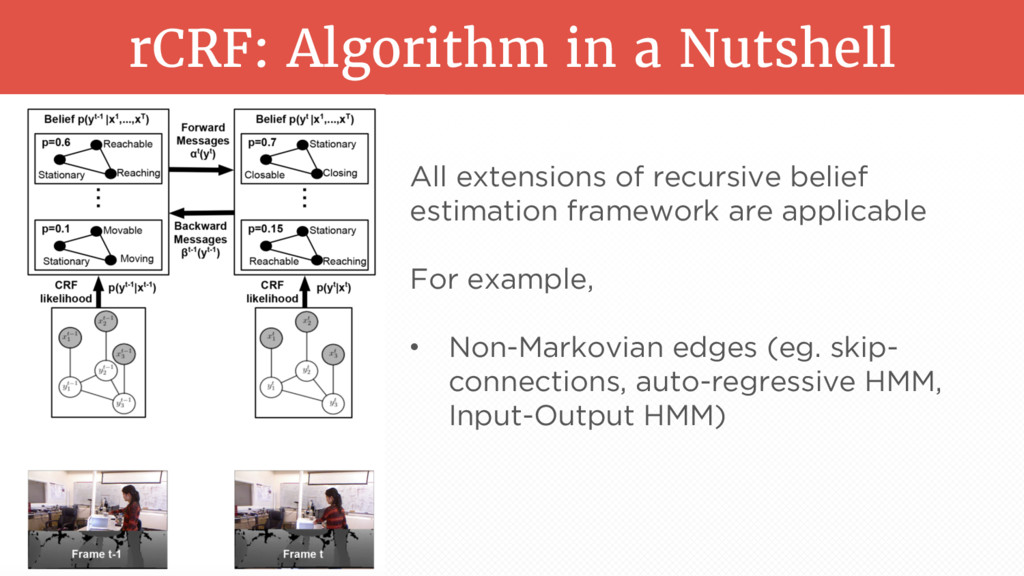 rCRF: Algorithm in a Nutshell All extensions of...