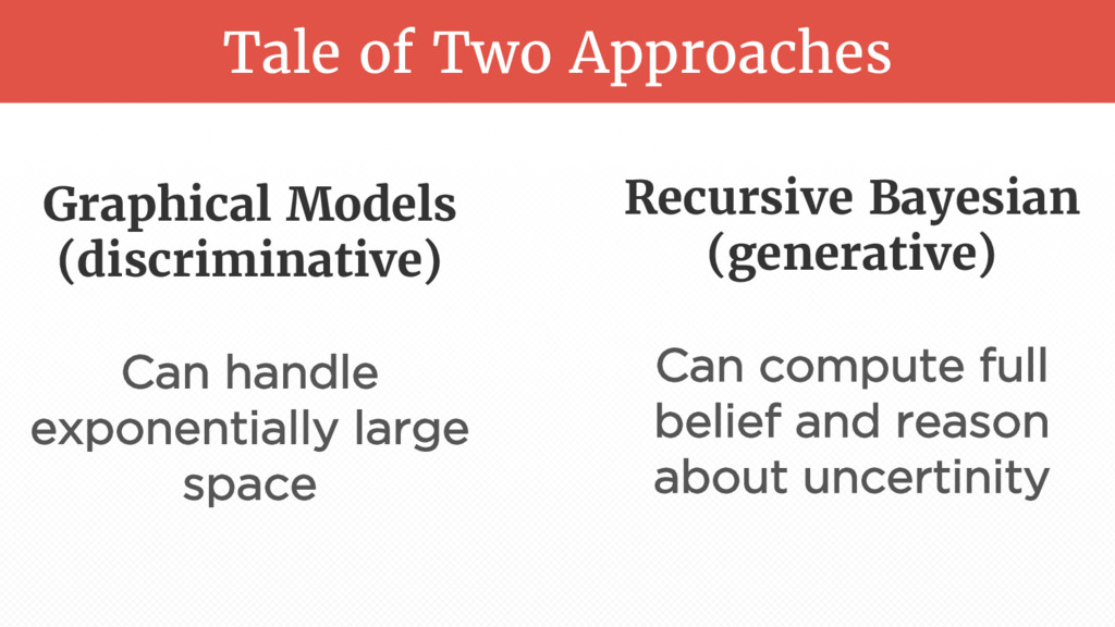Tale of Two Approaches Graphical Models (discri...