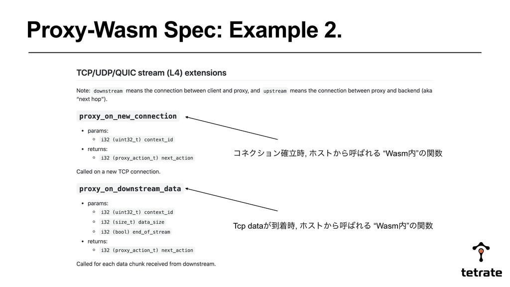 Proxy-Wasm Spec: Example 2. ίωΫγϣϯཱ֬, ϗετ͔ΒݺΕ...