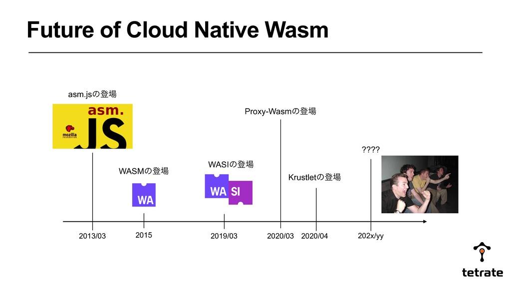 Future of Cloud Native Wasm 2015 2019/03 2020/0...