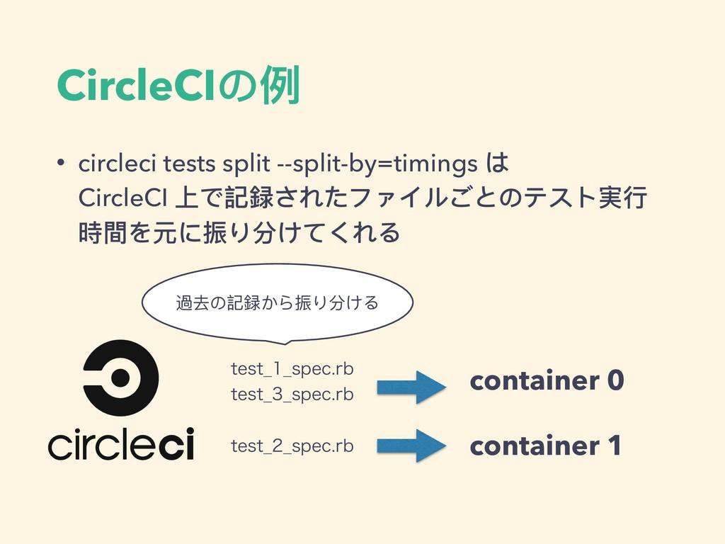 CircleCIの例例 • circleci tests split --split-by=t...