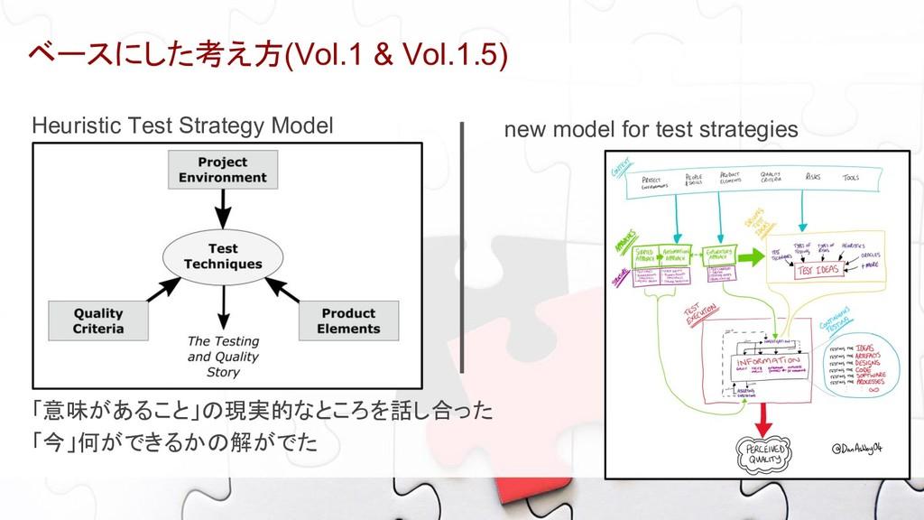 ベースにした考え方(Vol.1 & Vol.1.5) Heuristic Test Strat...