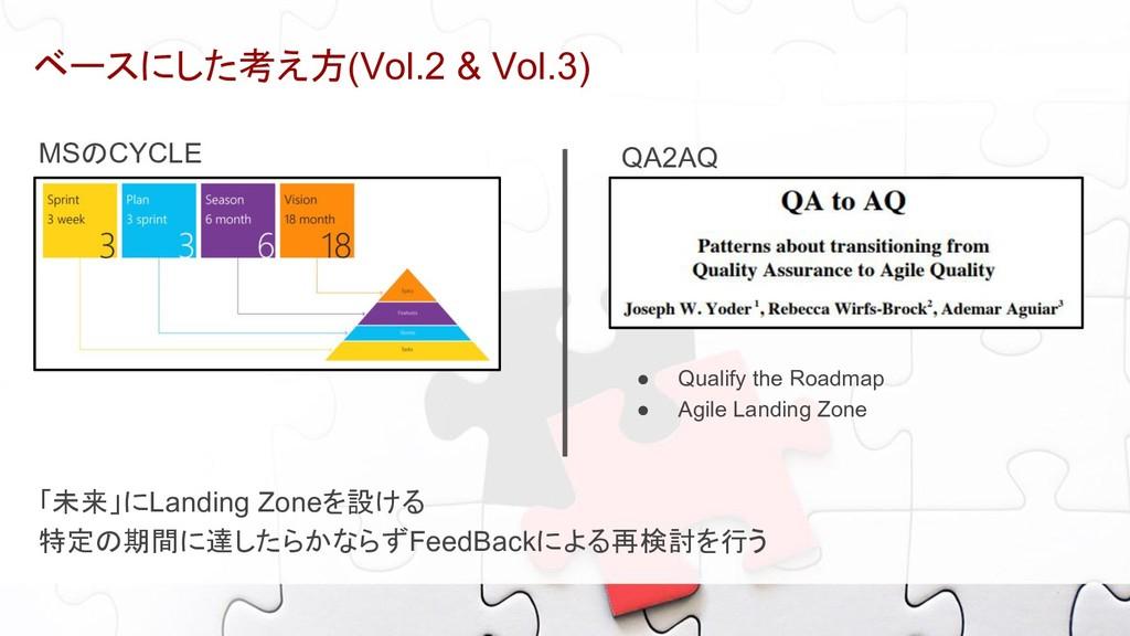 ベースにした考え方(Vol.2 & Vol.3) MSのCYCLE QA2AQ ● Quali...