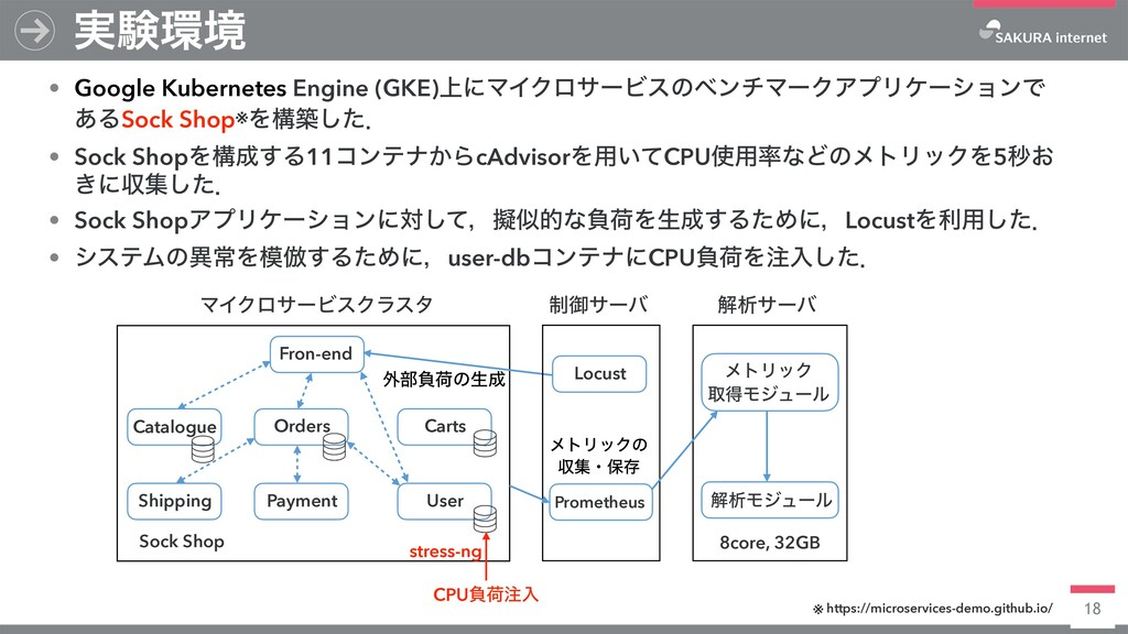 ࣮ݧڥ • Google Kubernetes Engine (GKE)্ʹϚΠΫϩαʔ ヒ...