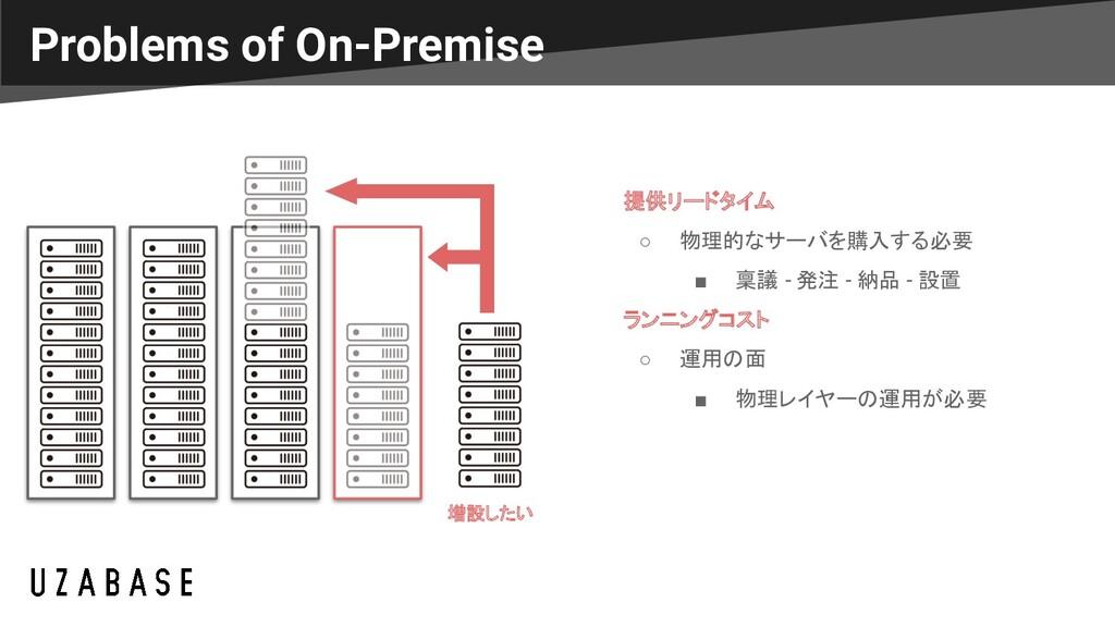 Problems of On-Premise 増設したい 提供リードタイム ○ 物理的なサーバ...
