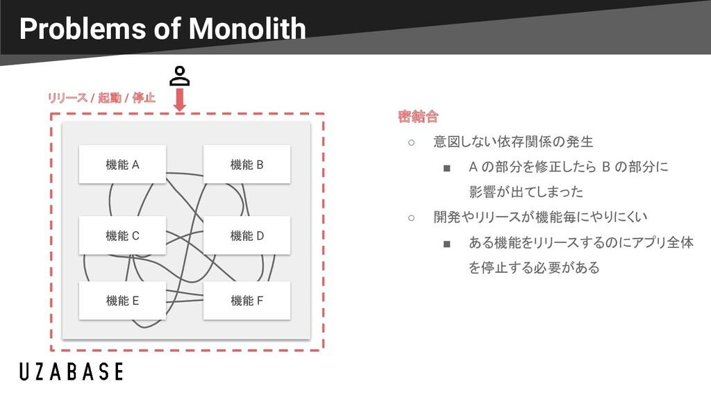 Problems of Monolith 密結合 ○ 意図しない依存関係の発生 ■ A の部分...