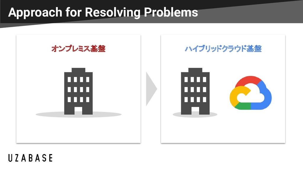 オンプレミス基盤 ハイブリッドクラウド基盤 Approach for Resolving Pr...
