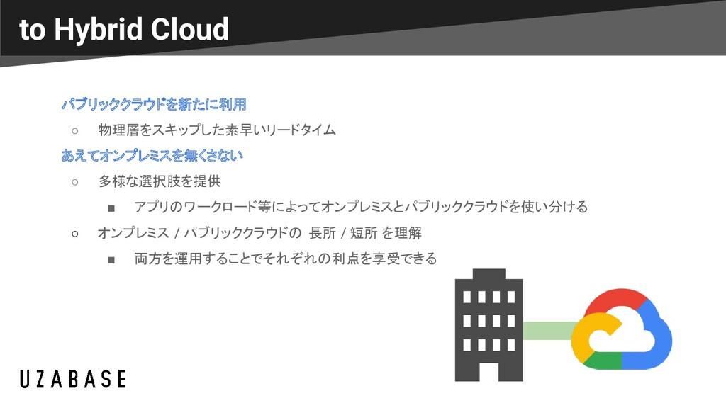 to Hybrid Cloud パブリッククラウドを新たに利用 ○ 物理層をスキップした素早い...