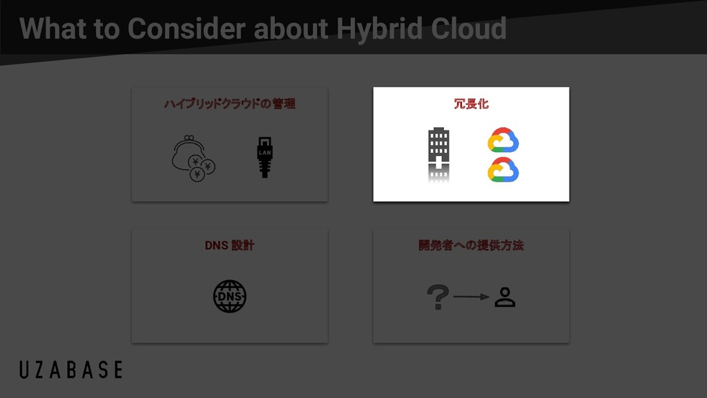 What to Consider about Hybrid Cloud ハイブリッドクラウドの...