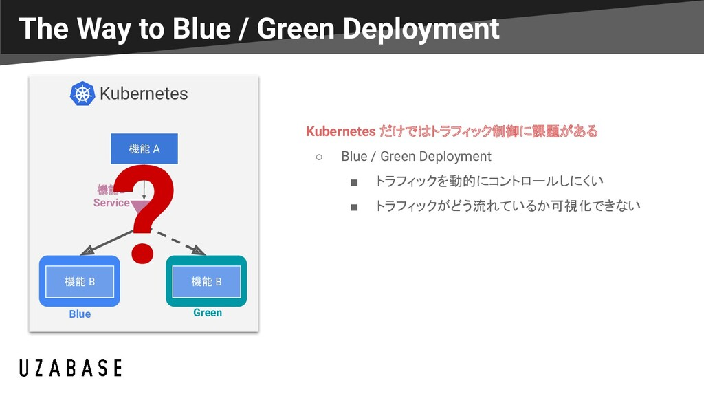 The Way to Blue / Green Deployment Kubernetes B...