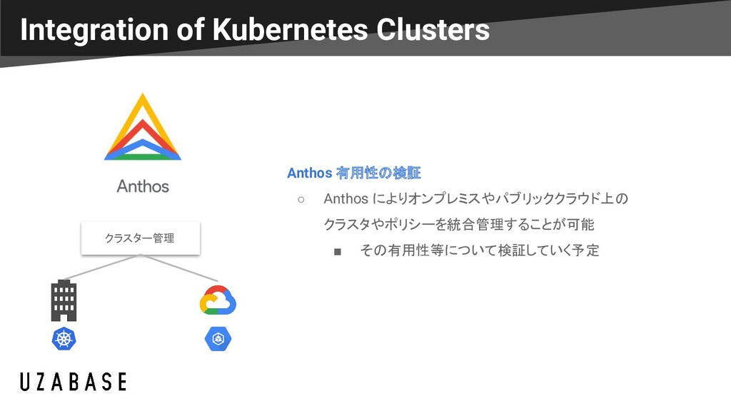 Integration of Kubernetes Clusters クラスター管理 Anth...
