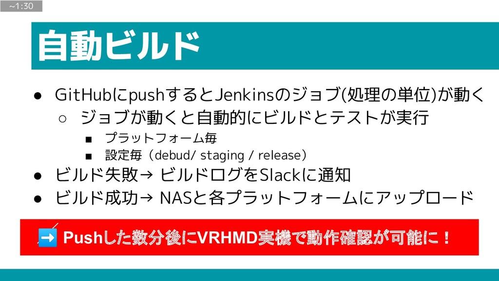 ● GitHubにpushするとJenkinsのジョブ(処理の単位)が動く ○ ジョブが動くと...