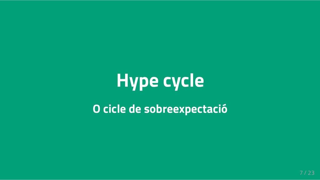 Hype cycle O cicle de sobreexpectació 7 / 23