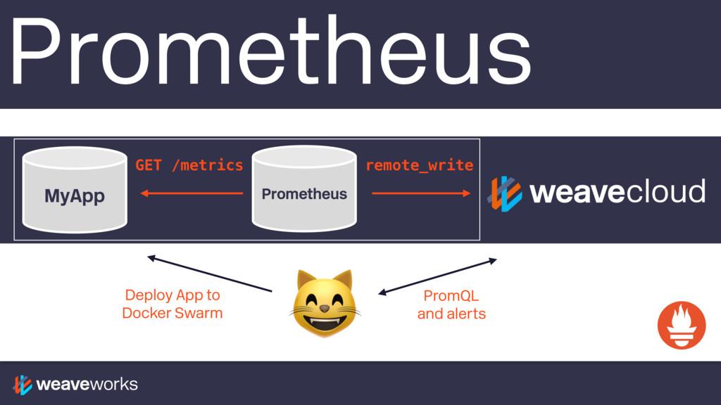 Prometheus PromQL and alerts MyApp Prometheus G...