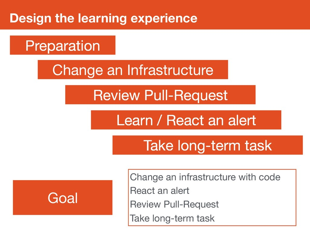 Design the learning experience Goal Change an i...