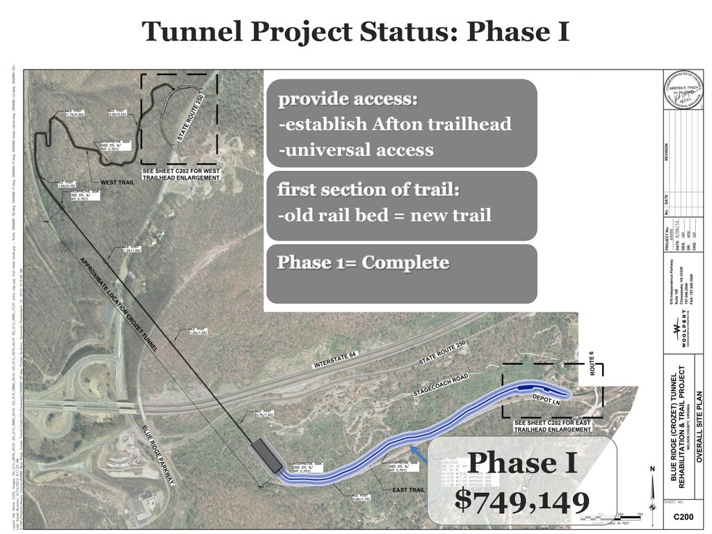 Tunnel Project Status: Phase I -old rail bed = ...