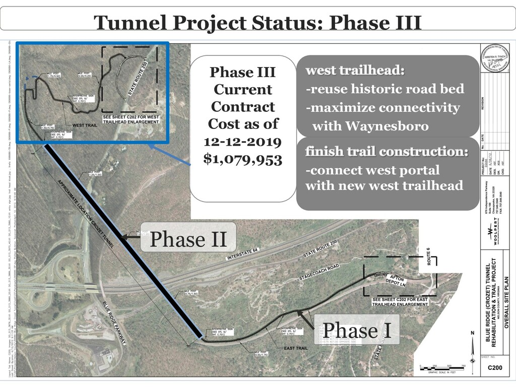 Phase I Tunnel Project Status: Phase III -conne...