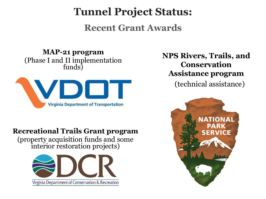 Tunnel Project Status: MAP-21 program (Phase I ...