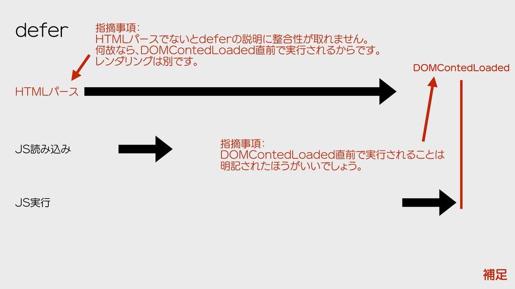 EFGFS +4ಡΈࠐΈ +4࣮ߦ )5.-ύʔε ࢦఠ߲ ɿ  )5.-ύʔεͰͳ͍ͱE...