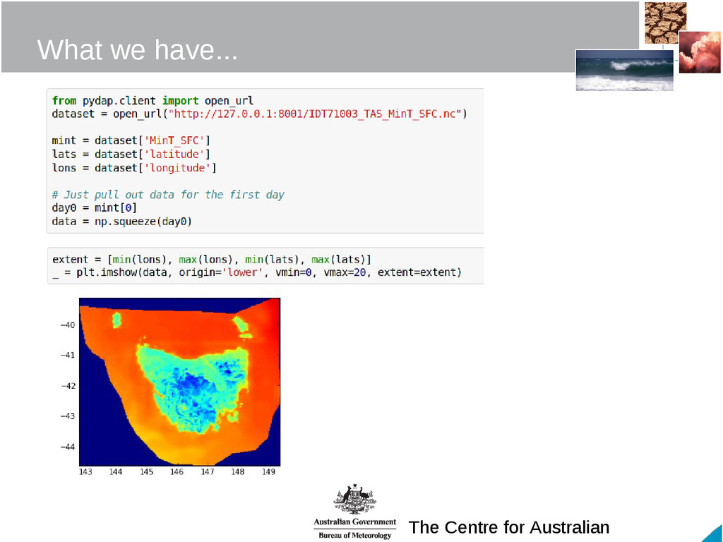 The Centre for Australian What we have...