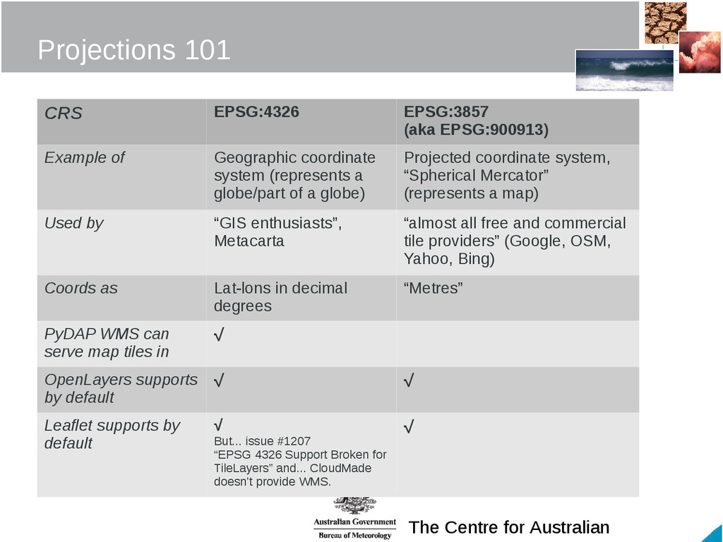 The Centre for Australian Projections 101 CRS E...