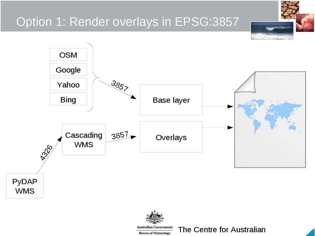 The Centre for Australian Option 1: Render over...
