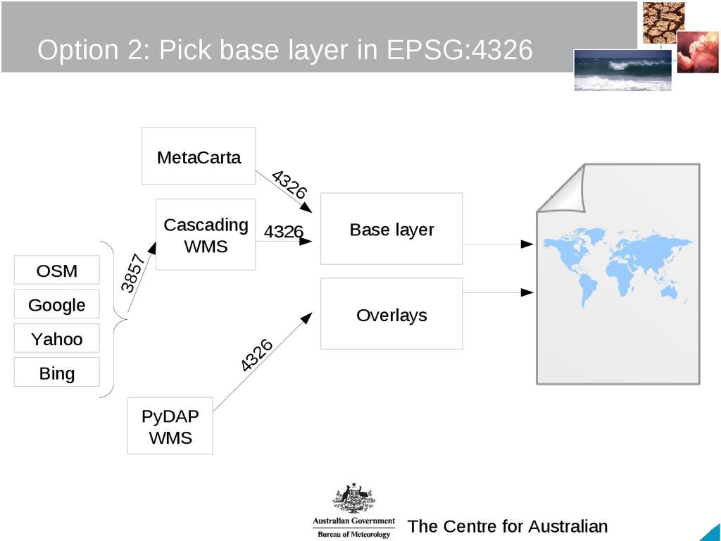 The Centre for Australian Option 2: Pick base l...