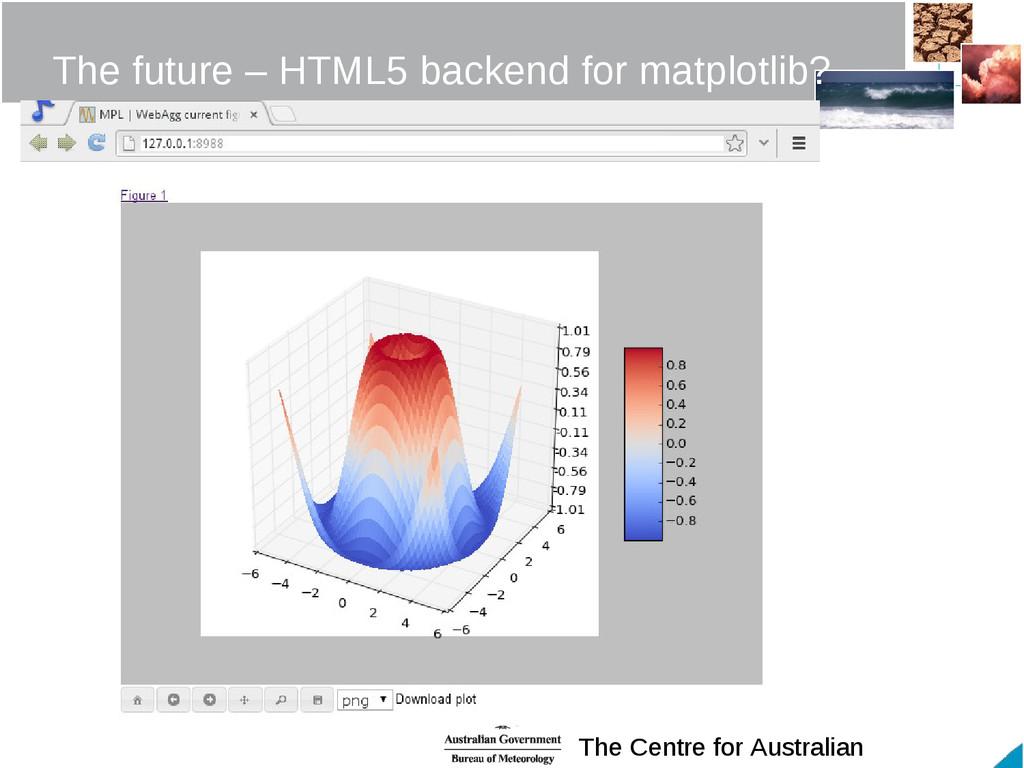 The Centre for Australian The future – HTML5 ba...