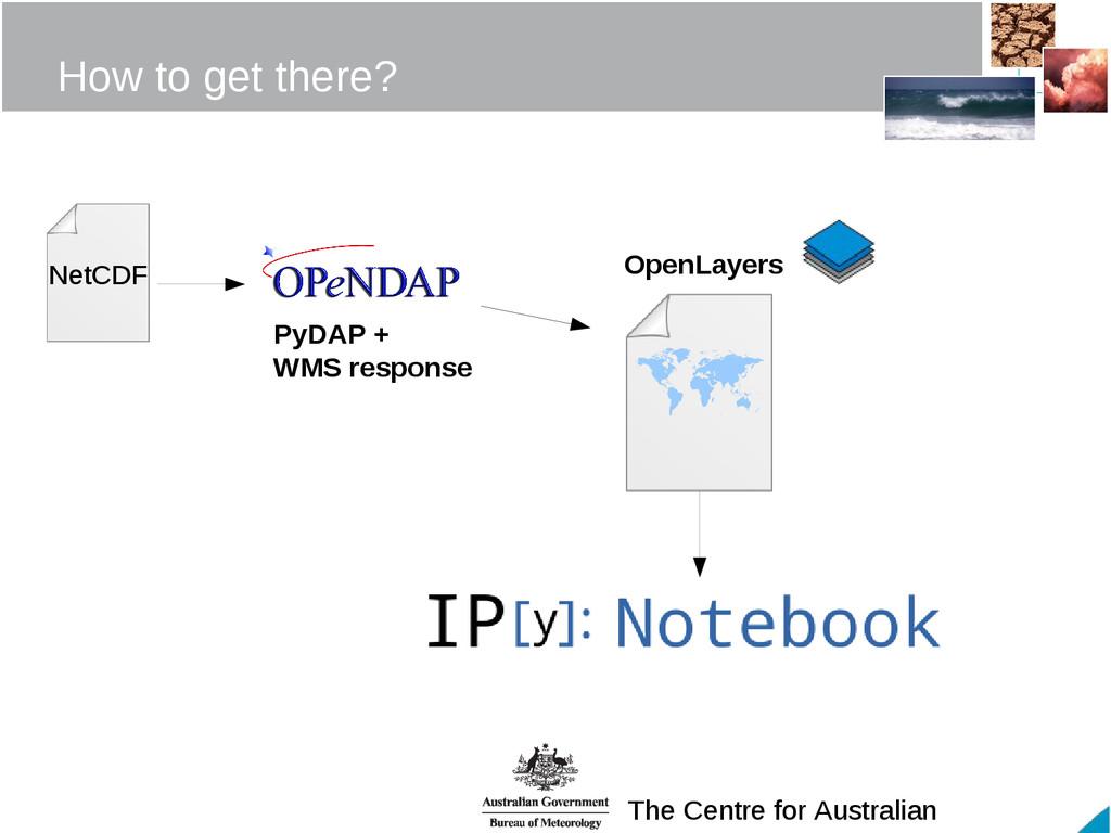 The Centre for Australian OpenLayers PyDAP + WM...