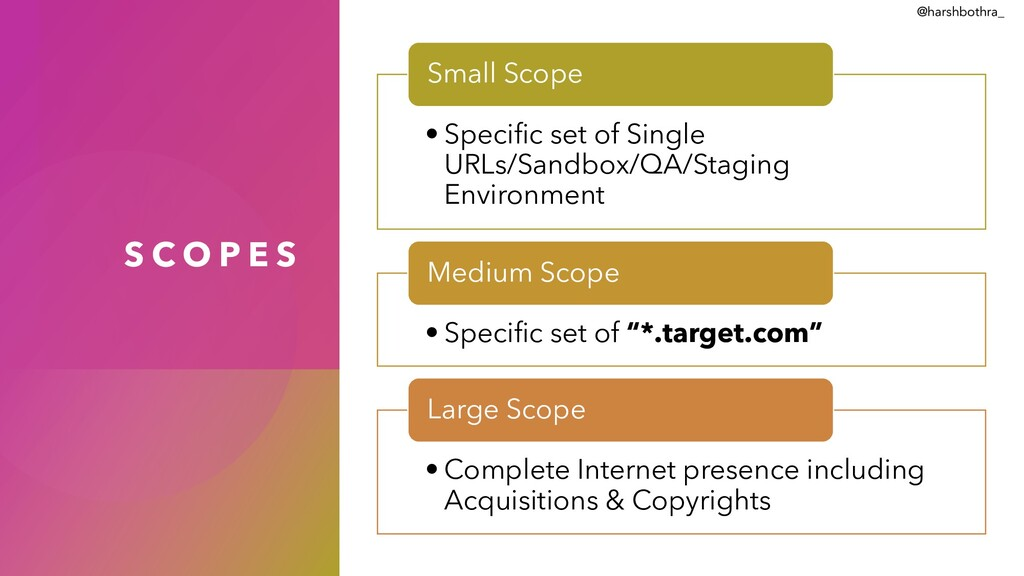 S C O P E S • Specific set of Single URLs/Sandb...