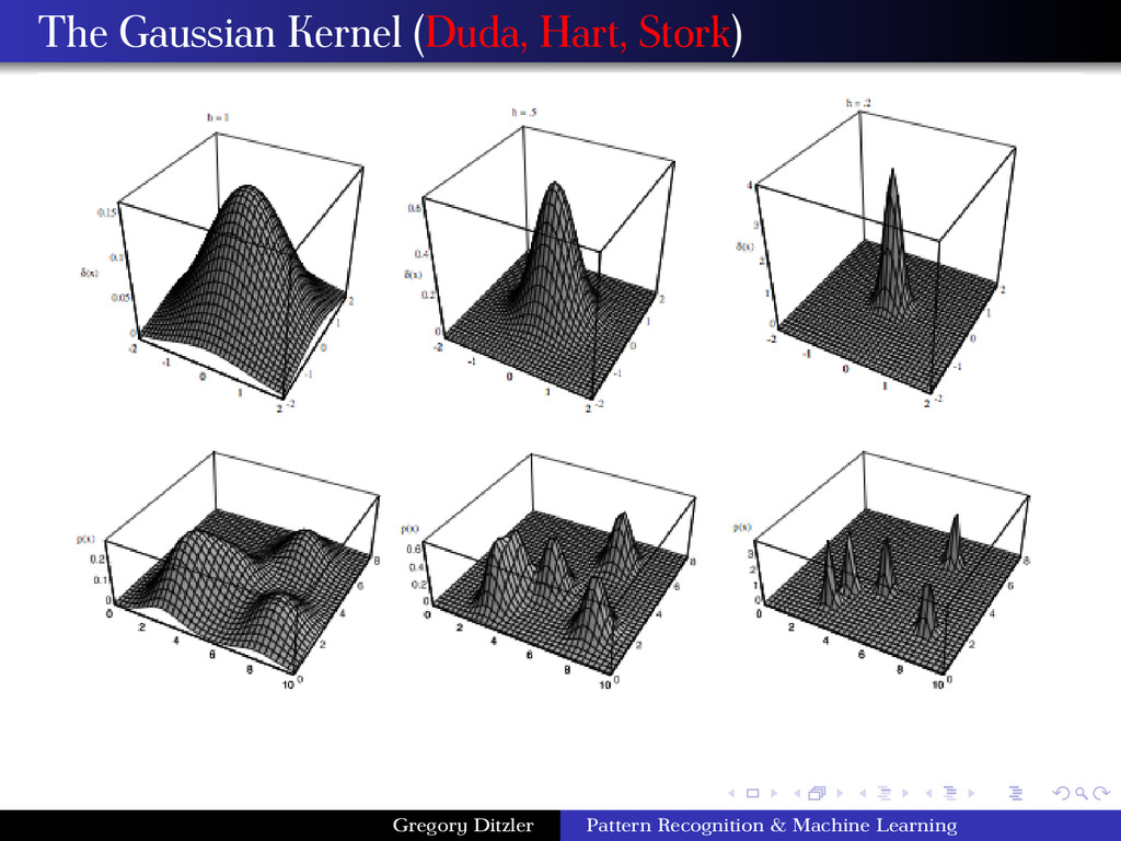 The Gaussian Kernel (Duda, Hart, Stork) Gregory...