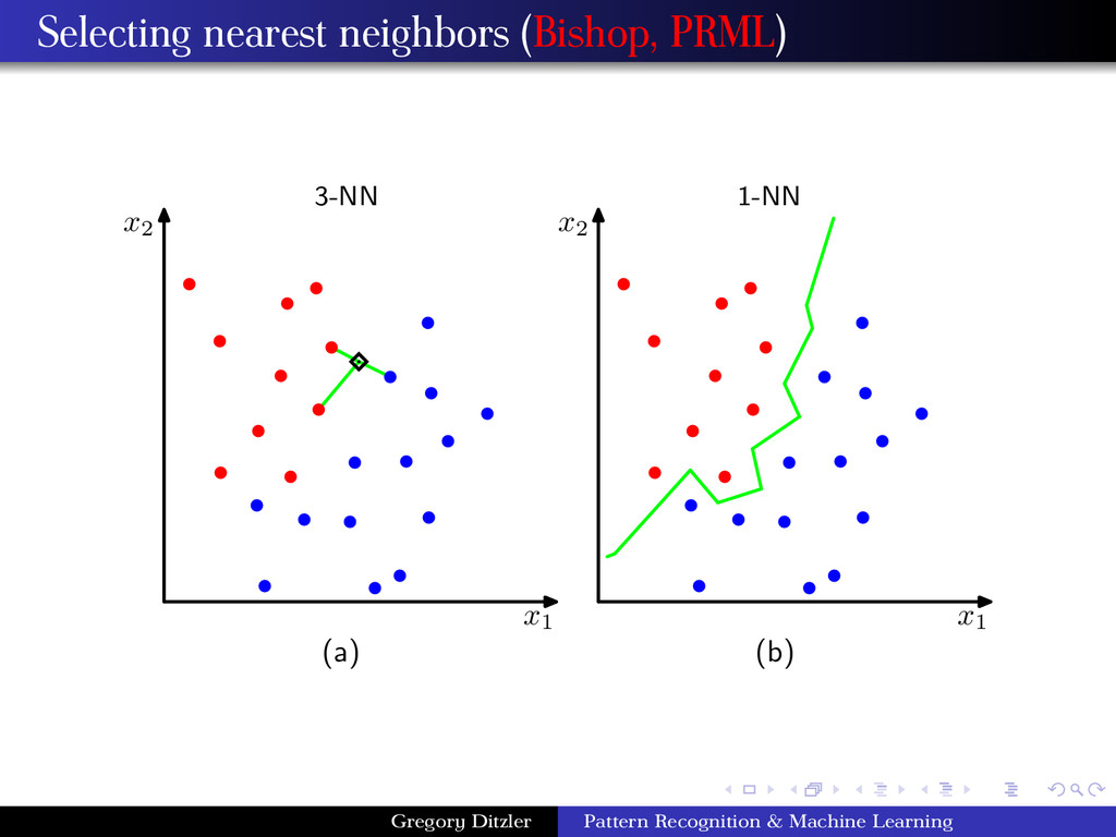 Selecting nearest neighbors (Bishop, PRML) 3-NN...