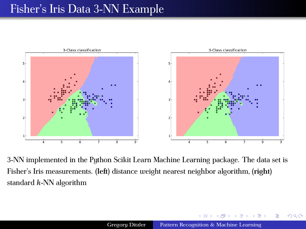 Fisher's Iris Data 3-NN Example 3-NN implemente...