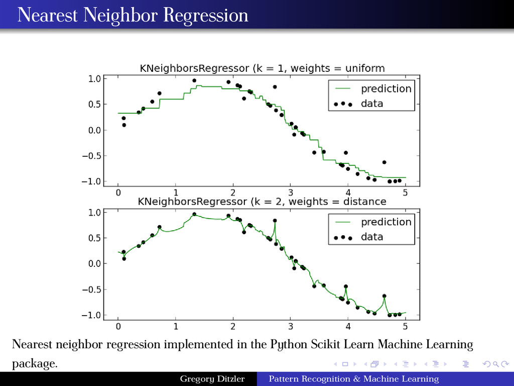 Nearest Neighbor Regression Nearest neighbor re...