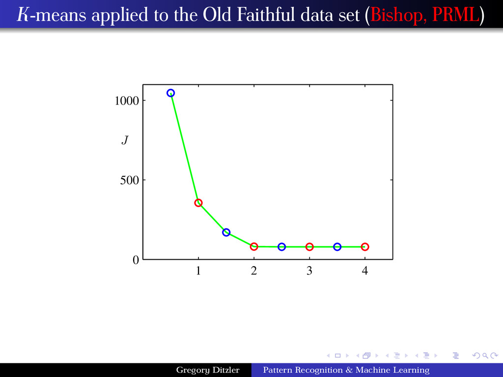 K-means applied to the Old Faithful data set (B...