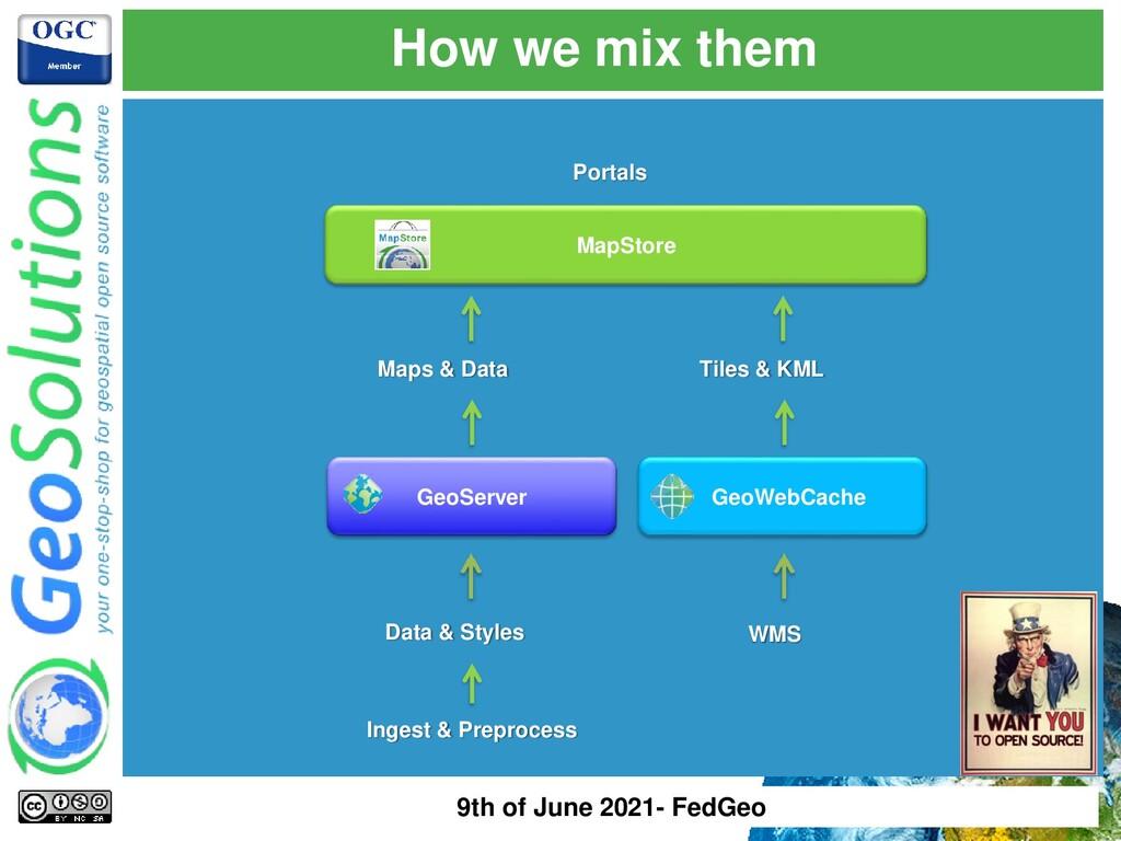 How we mix them GeoWebCache GeoServer MapStore ...