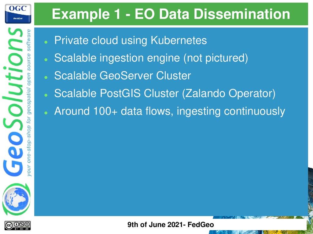 Example 1 - EO Data Dissemination ⚫ Private clo...