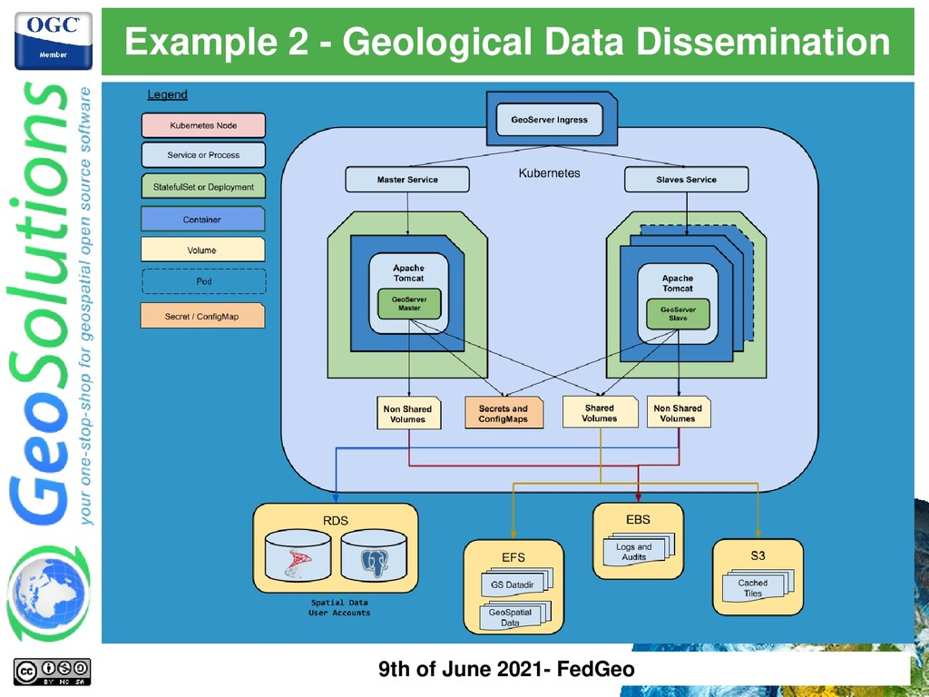 Example 2 - Geological Data Dissemination 9th o...