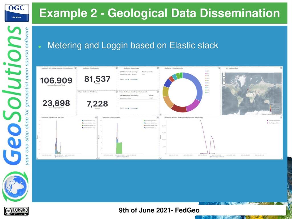 Example 2 - Geological Data Dissemination ⚫ Met...
