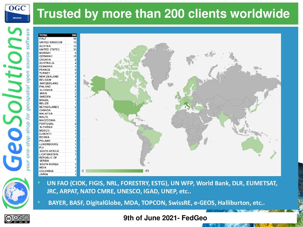Trusted by more than 200 clients worldwide • UN...