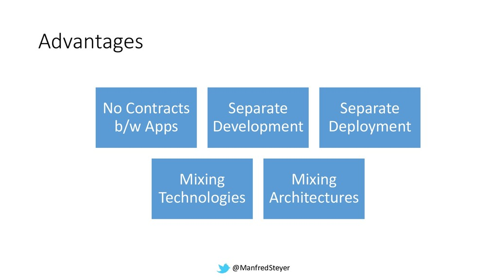 @ManfredSteyer Advantages No Contracts b/w Apps...