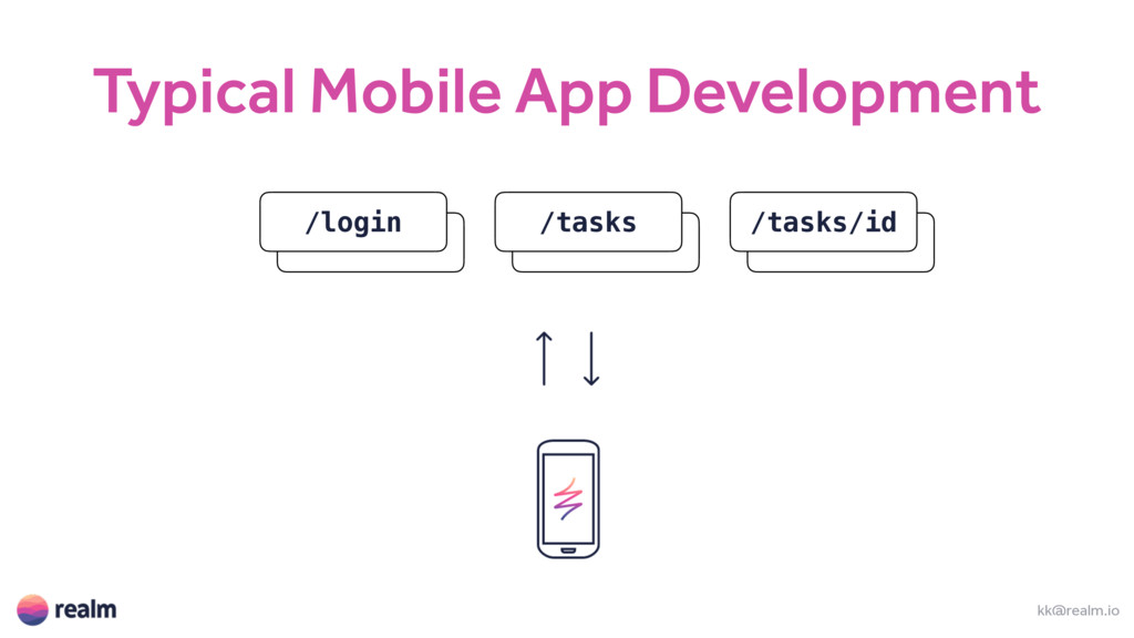 Typical Mobile App Development kk@realm.io /log...